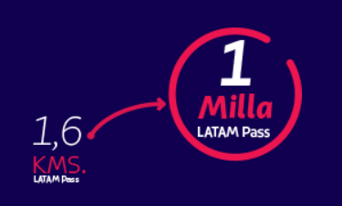 millas kms - Demoras en servicios de LATAMPASS por la migración de kms a millas