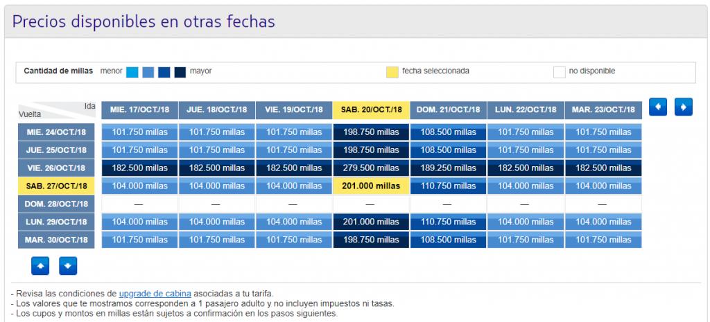 millas lisboa 1024x465 - Las nuevas rutas y precios desde Buenos Aires hacia Lisboa y Grecia