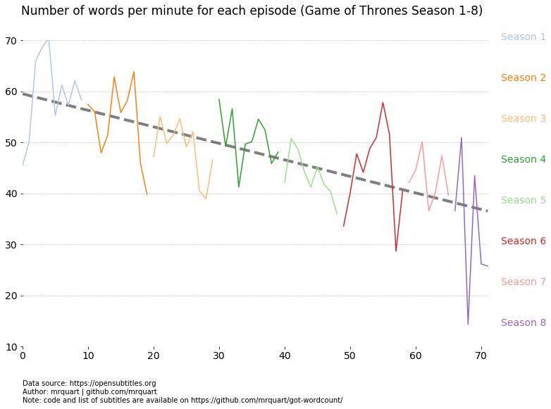 WhatsApp Image 2019 05 26 at 17.26.51 - El Final fallido de Game of Thrones: Cuando subvertir las expectativas no siempre funciona